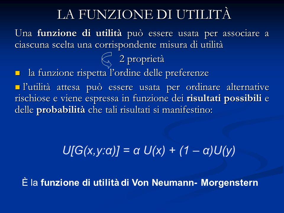 LA FUNZIONE DI UTILITÀ U[G(x,y:α)] = α U(x) + (1 – α)U(y)